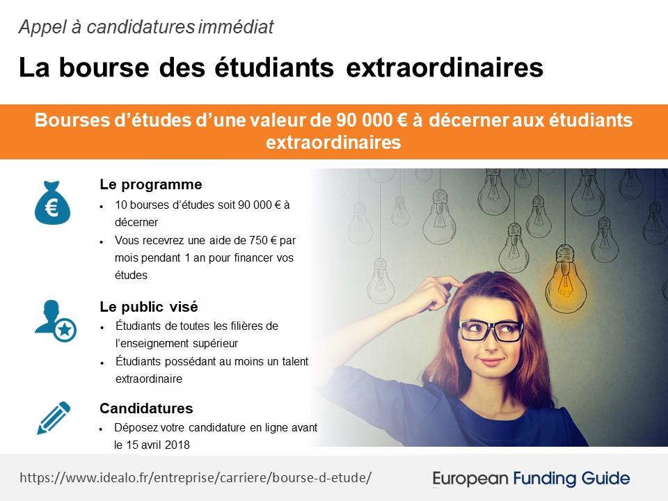 presentation bourse FR
